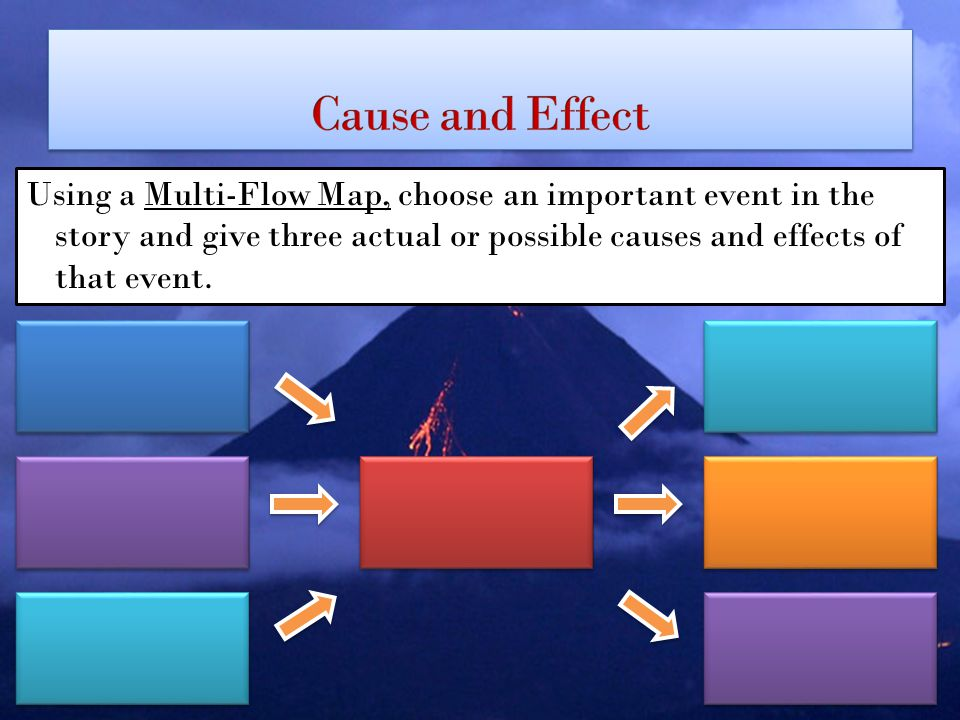 Using a Multi-Flow Map, choose an important event in the story and give three actual or possible causes and effects of that event.