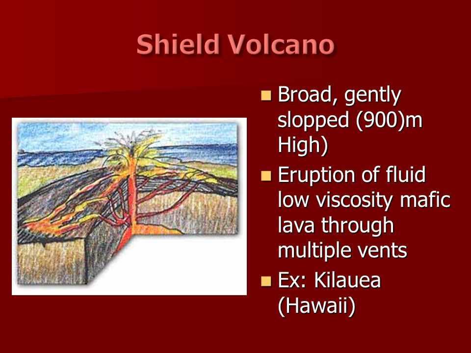Broad, gently slopped (900)m High) Broad, gently slopped (900)m High) Eruption of fluid low viscosity mafic lava through multiple vents Eruption of fl