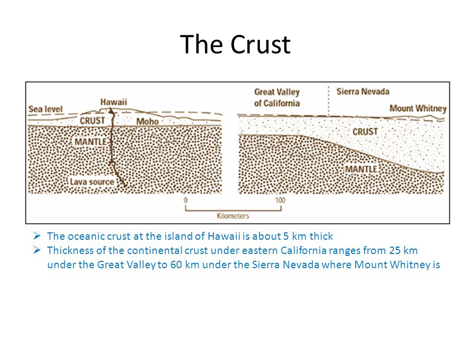 The Crust  The oceanic crust at the island of Hawaii is about 5 km thick  Thickness of the continental crust under eastern California ranges from 25 km under the Great Valley to 60 km under the Sierra Nevada where Mount Whitney is