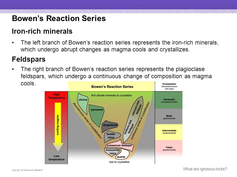Copyright © McGraw-Hill Education What are igneous rocks? Bowen's Reaction Series Iron-rich minerals The left branch of Bowen's reaction series repres