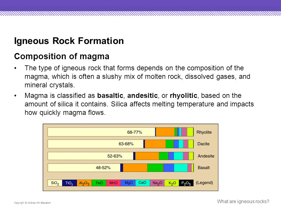 Copyright © McGraw-Hill Education What are igneous rocks.