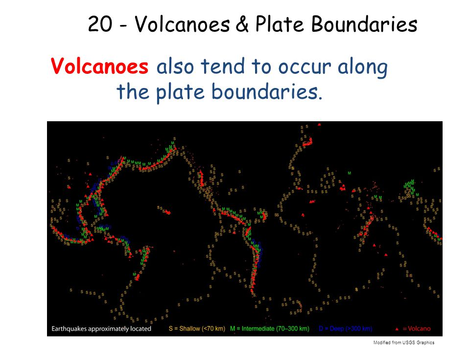 Modified from USGS Graphics Volcanoes also tend to occur along the plate boundaries.