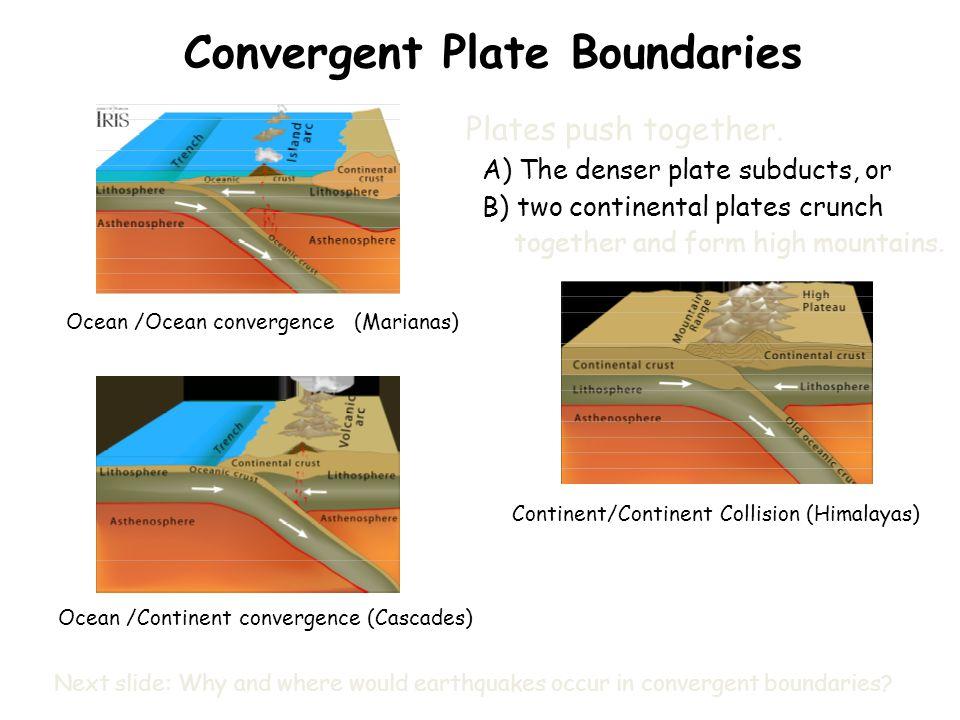 Convergent Plate Boundaries Ocean /Ocean convergence (Marianas) Ocean /Continent convergence (Cascades) Continent/Continent Collision (Himalayas) Plates push together.