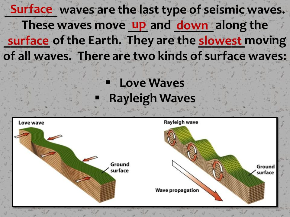 ________ waves are the last type of seismic waves. These waves move ___ and ______ along the _______ of the Earth. They are the _______moving of all w