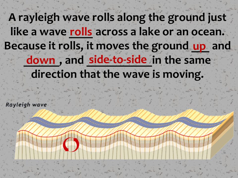 A rayleigh wave rolls along the ground just like a wave ____ across a lake or an ocean.