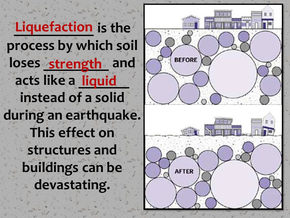 ___________ is the process by which soil loses _________ and acts like a _______ instead of a solid during an earthquake.