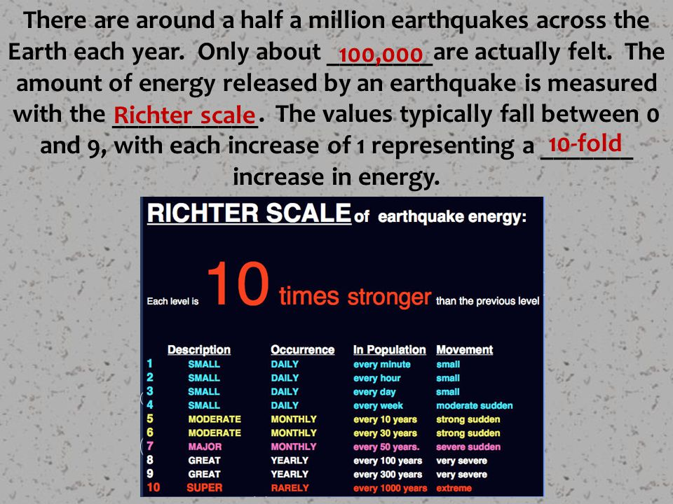 There are around a half a million earthquakes across the Earth each year. Only about ________are actually felt. The amount of energy released by an ea