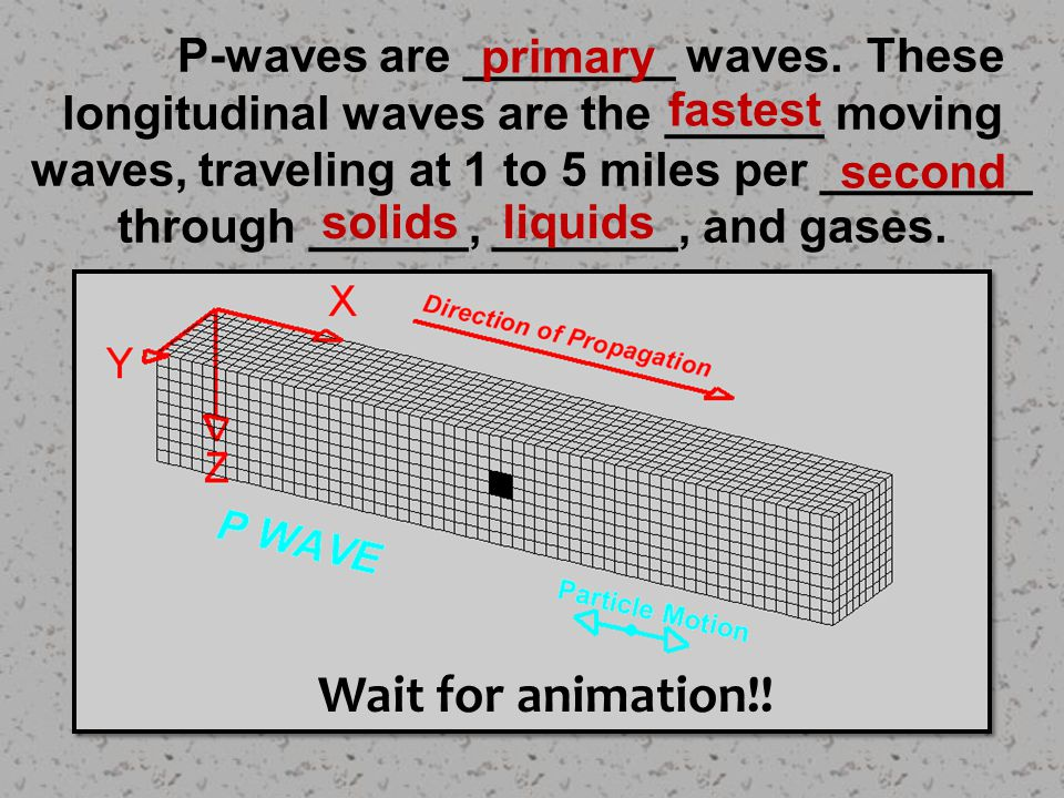 P-waves are ________ waves.