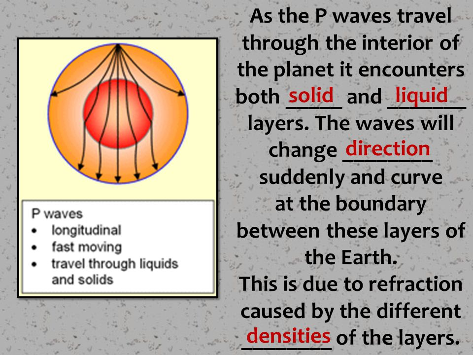 As the P waves travel through the interior of the planet it encounters both _____ and _______ layers.