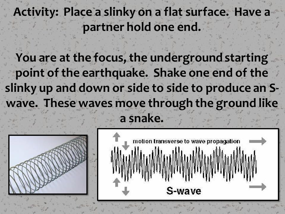 Activity: Place a slinky on a flat surface. Have a partner hold one end. You are at the focus, the underground starting point of the earthquake. Shake