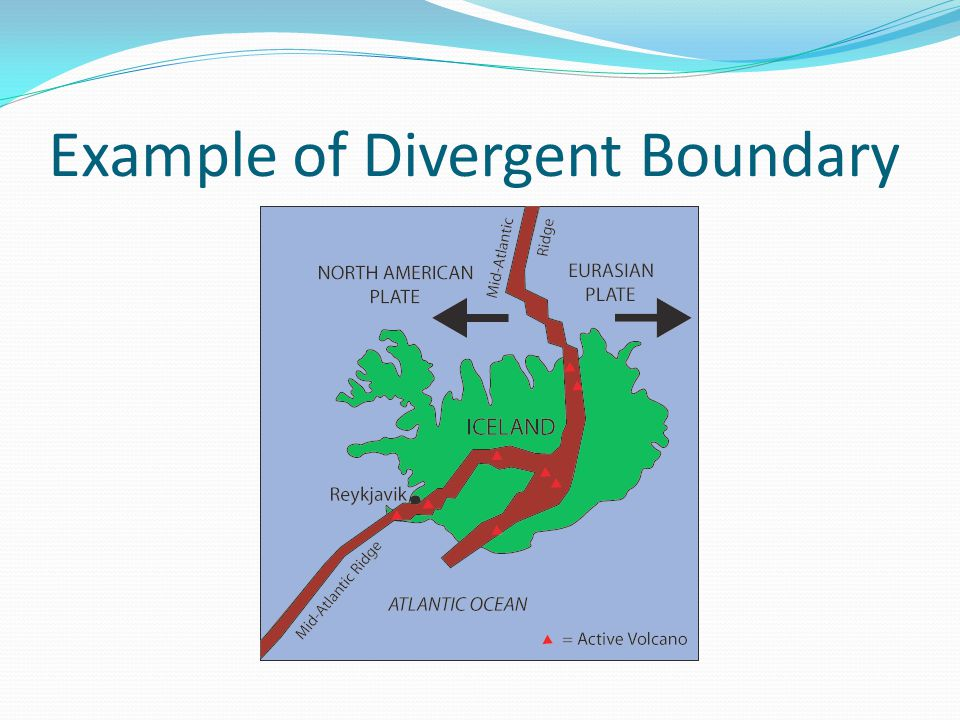 Example of Divergent Boundary