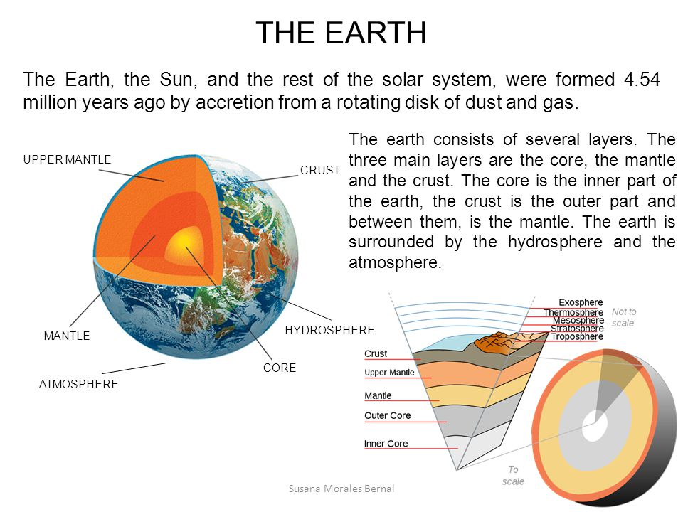 The Earth, the Sun, and the rest of the solar system, were formed 4.54 million years ago by accretion from a rotating disk of dust and gas.