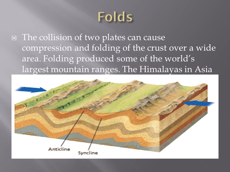  The collision of two plates can cause compression and folding of the crust over a wide area. Folding produced some of the world's largest mountain r