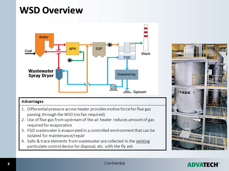 14 Summary Confidential Patented WSD has been developed based on years of experience in the design / operation of WES and Flue Gas Cooler, and validated through pilot testing and CFD modeling Due to its simplicity, the WSD is one of the most economically attractive ZLD options –Approximately 1/10 th the cost of traditional WWT –Uses waste heat to evaporate the wastewater stream –Salt particles are collected in the existing particulate control device so a new waste stream is not generated WSD can be applied for wide range of wastewater and even be used to reduce the amount of wastewater that goes to a more traditional wastewater treatment process For more information, please visit www.AdvatechLLC.com