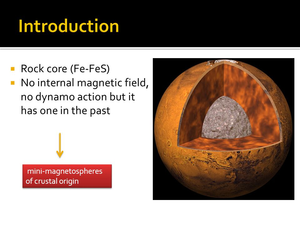  Rock core (Fe-FeS)  No internal magnetic field, no dynamo action but it has one in the past mini-magnetospheres of crustal origin