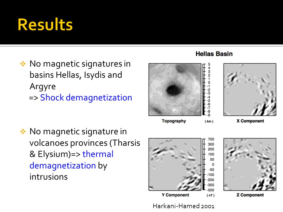  No magnetic signatures in basins Hellas, Isydis and Argyre => Shock demagnetization  No magnetic signature in volcanoes provinces (Tharsis & Elysium)=> thermal demagnetization by intrusions Harkani-Hamed 2001