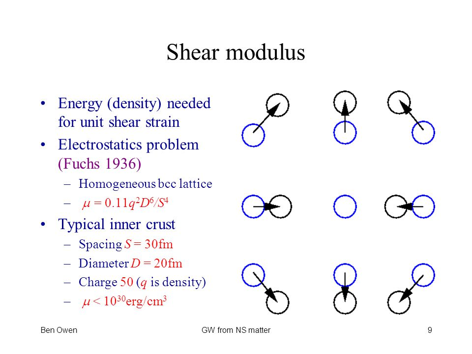 Ben OwenGW from NS matter9 Shear modulus Energy (density) needed for unit shear strain Electrostatics problem (Fuchs 1936) –Homogeneous bcc lattice –  = 0.11q 2 D 6 /S 4 Typical inner crust –Spacing S = 30fm –Diameter D = 20fm –Charge 50 (q is density) –  < 10 30 erg/cm 3
