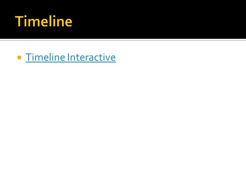 Timeline Interactive Timeline Interactive