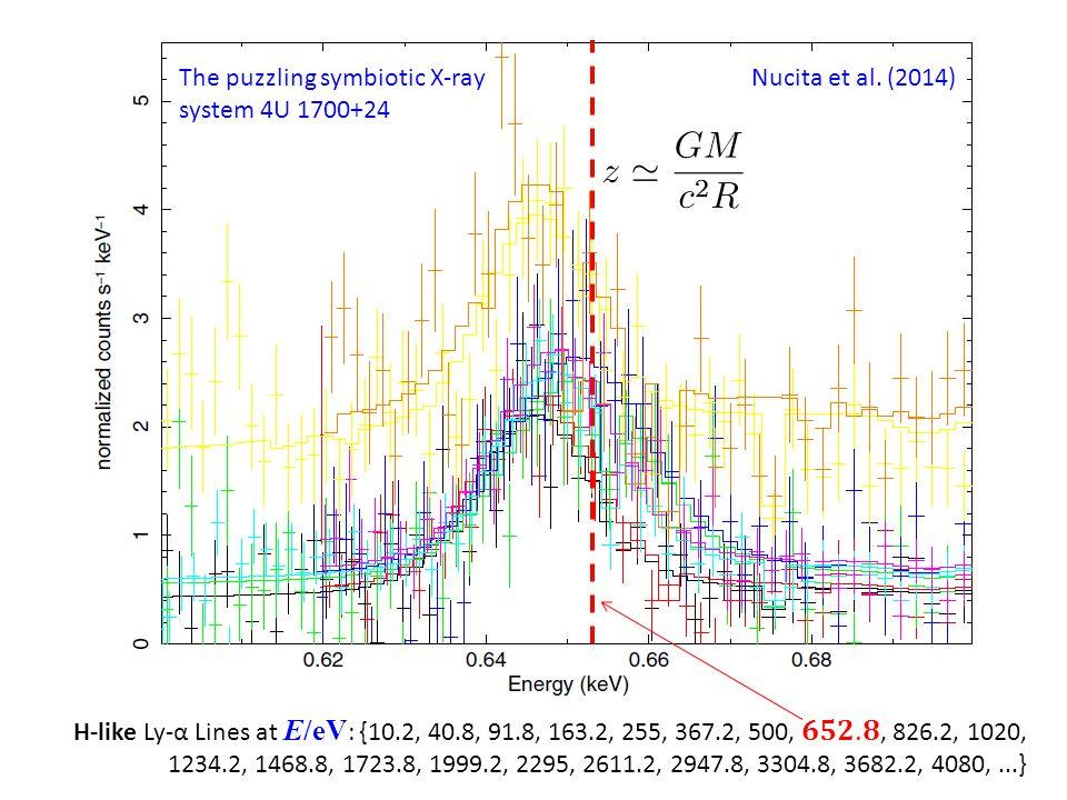 Nucita et al. (2014) H-like Ly-α Lines at E/eV : {10.2, 40.8, 91.8, 163.2, 255, 367.2, 500,., 826.2, 1020, 1234.2, 1468.8, 1723.8, 1999.2, 2295, 2611.