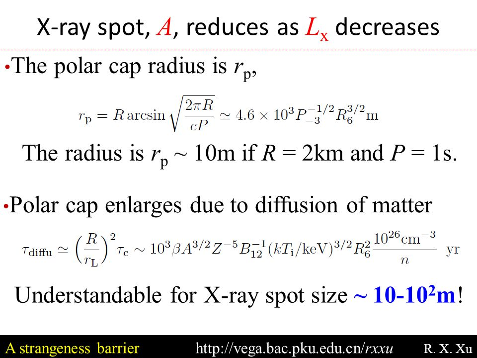 X-ray spot, A, reduces as L x decreases The polar cap radius is r p, The radius is r p ~ 10m if R = 2km and P = 1s.