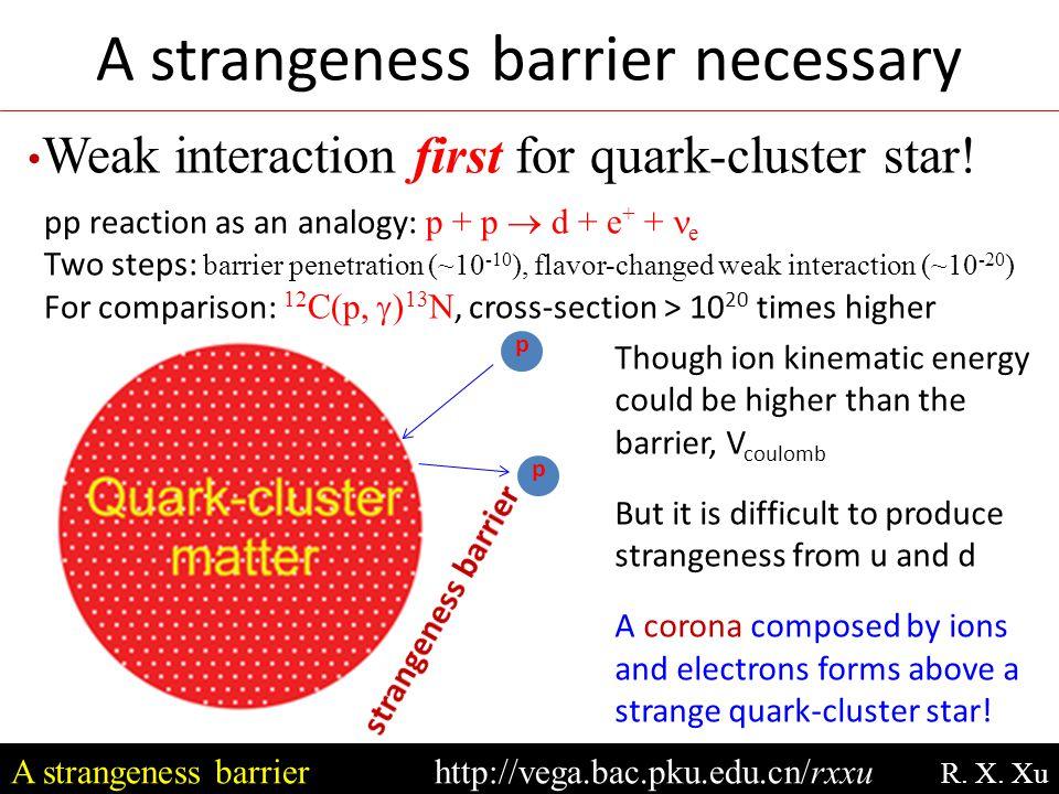 A strangeness barrierhttp://vega.bac.pku.edu.cn/rxxu R. X. Xu Weak interaction first for quark-cluster star! pp reaction as an analogy: p + p  d + e