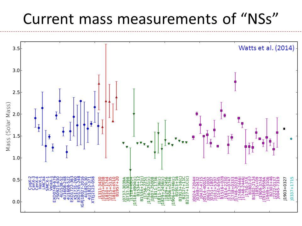 "Watts et al. (2014) Current mass measurements of ""NSs"""
