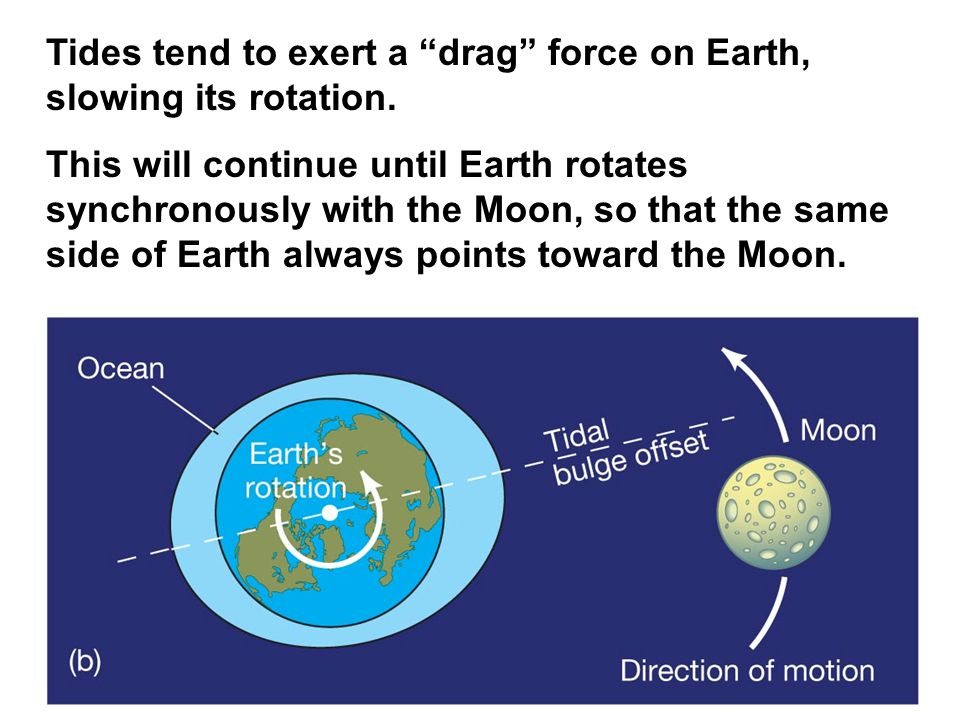 Which of the following is true about the Earth s magnetic field.