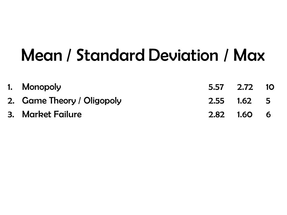 Mean / Standard Deviation / Max 1.Monopoly5.572.7210 2.Game Theory / Oligopoly2.551.625 3.Market Failure2.821.606