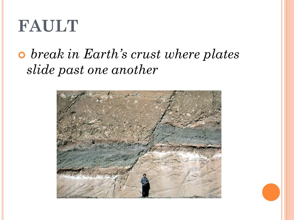 FAULT break in Earth's crust where plates slide past one another