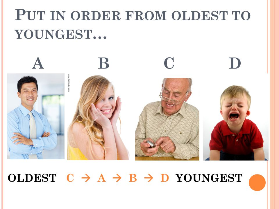 P UT IN ORDER FROM OLDEST TO YOUNGEST … A B C D OLDEST C  A  B  D YOUNGEST
