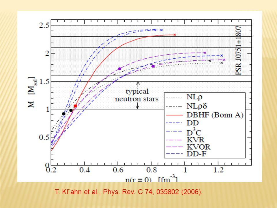 T. Kl¨ahn et al., Phys. Rev. C 74, 035802 (2006).