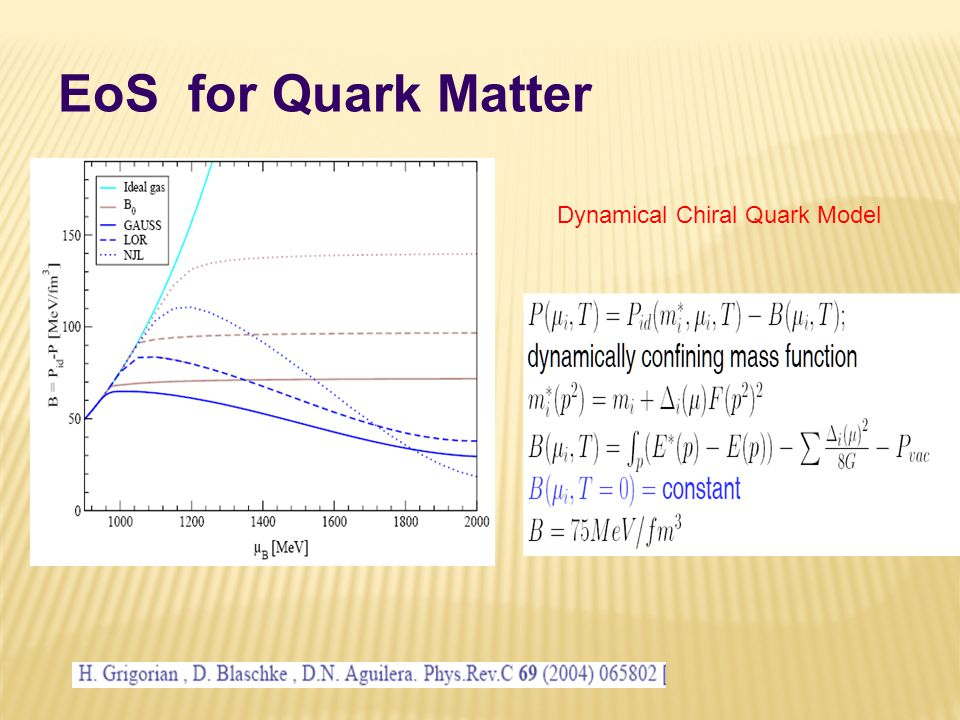 EoS for Quark Matter Dynamical Chiral Quark Model