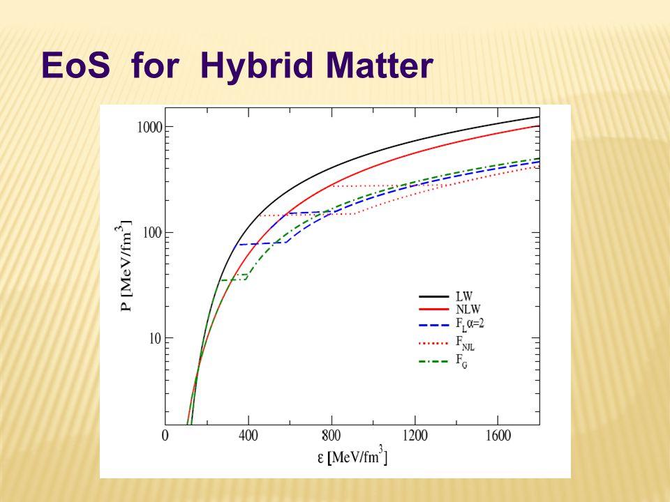 EoS for Hybrid Matter