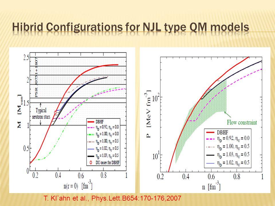 T. Kl¨ahn et al., Phys.Lett.B654:170-176,2007