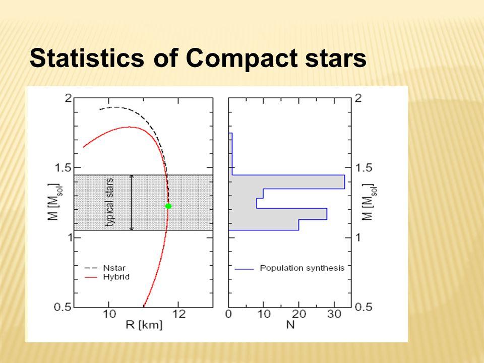 Statistics of Compact stars