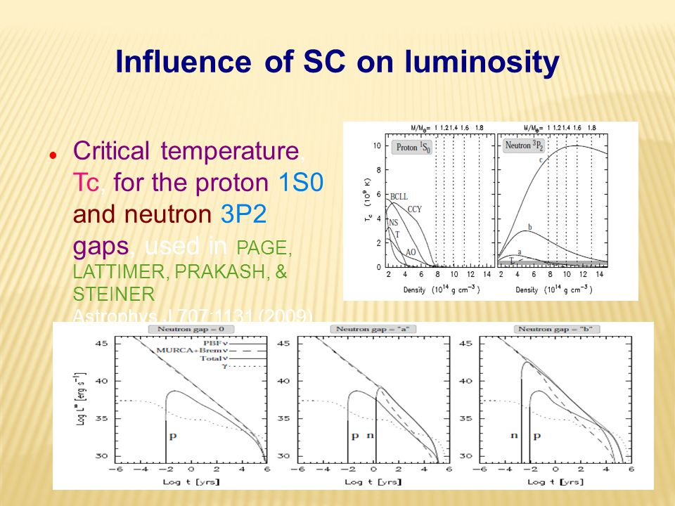 Influence of SC on luminosity Critical temperature, Tc, for the proton 1S0 and neutron 3P2 gaps, used in PAGE, LATTIMER, PRAKASH, & STEINER Astrophys.J.707:1131 (2009)