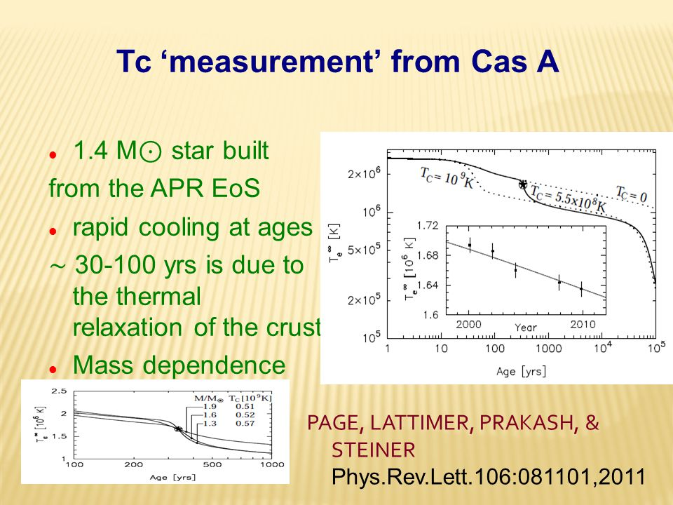 Tc 'measurement' from Cas A 1.4 M ⊙ star built from the APR EoS rapid cooling at ages ∼ 30-100 yrs is due to the thermal relaxation of the crust Mass dependence PAGE, LATTIMER, PRAKASH, & STEINER Phys.Rev.Lett.106:081101,2011
