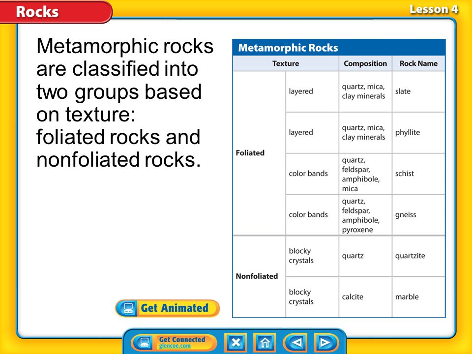 Lesson 4-1 Metamorphic Rock Formation (cont.) Under what conditions do metamorphic rocks form?