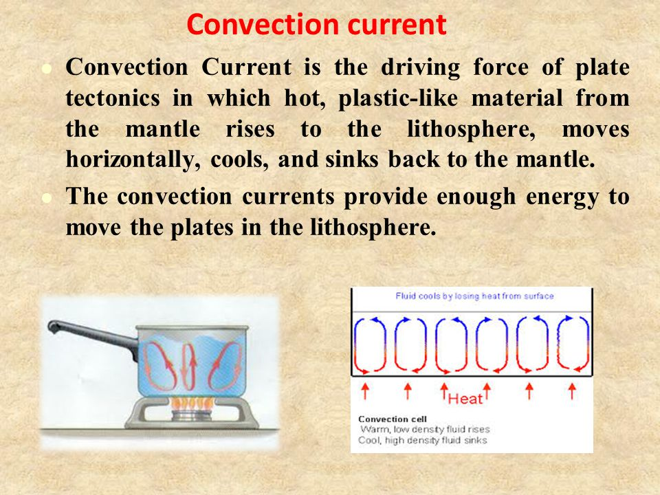 Convection current l Convection Current is the driving force of plate tectonics in which hot, plastic-like material from the mantle rises to the lithosphere, moves horizontally, cools, and sinks back to the mantle.