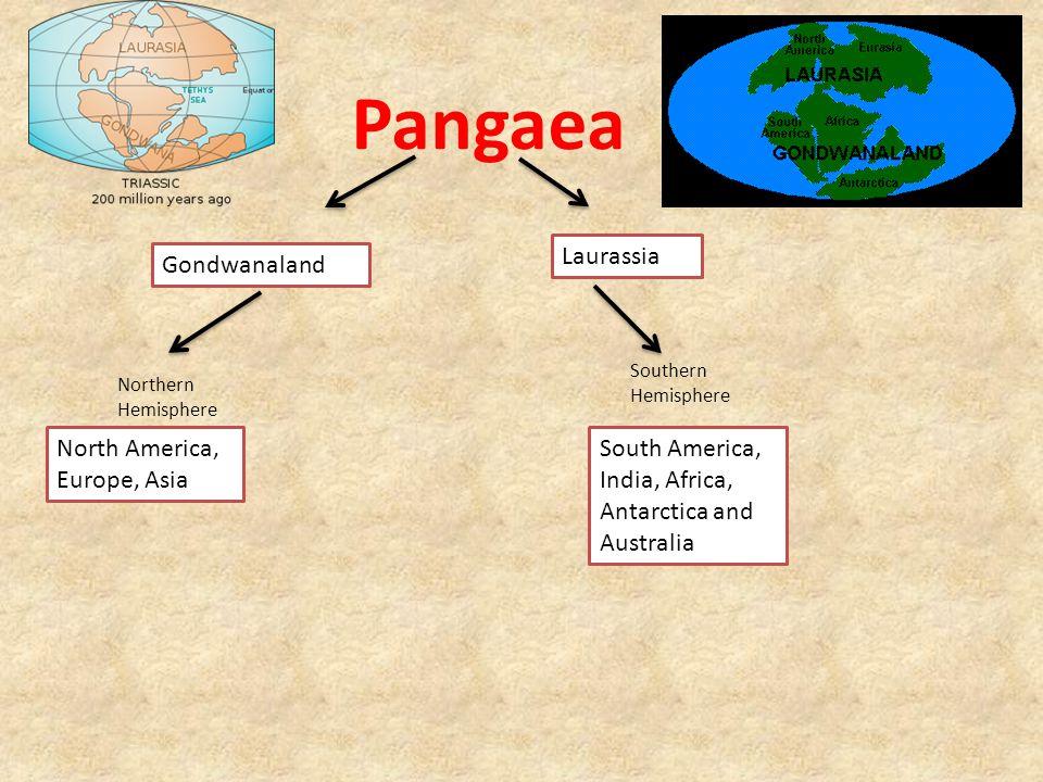 Pangaea Gondwanaland Laurassia North America, Europe, Asia South America, India, Africa, Antarctica and Australia Northern Hemisphere Southern Hemisph