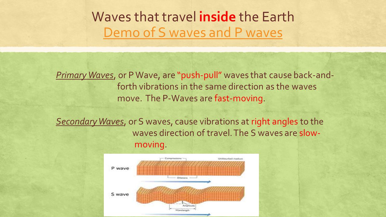 """Waves that travel inside the Earth Demo of S waves and P waves Demo of S waves and P waves Primary Waves, or P Wave, are """"push-pull"""" waves that cause"""