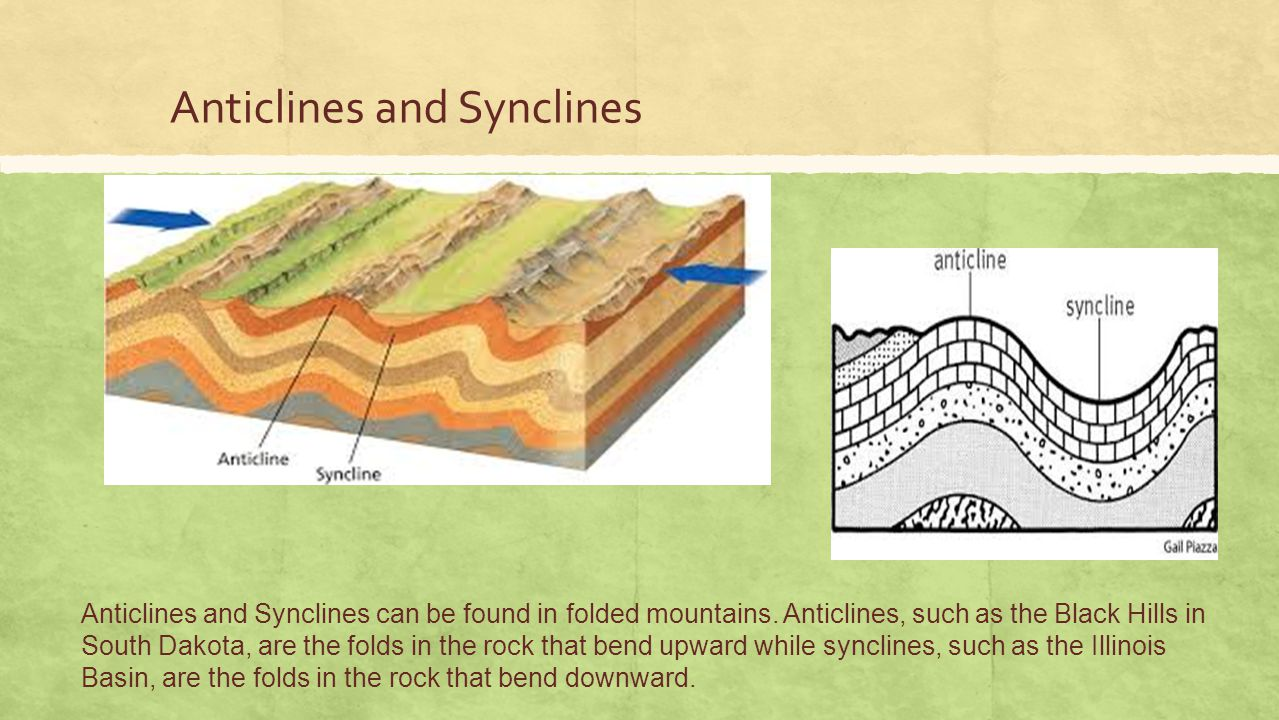 Anticlines and Synclines Anticlines and Synclines can be found in folded mountains. Anticlines, such as the Black Hills in South Dakota, are the folds