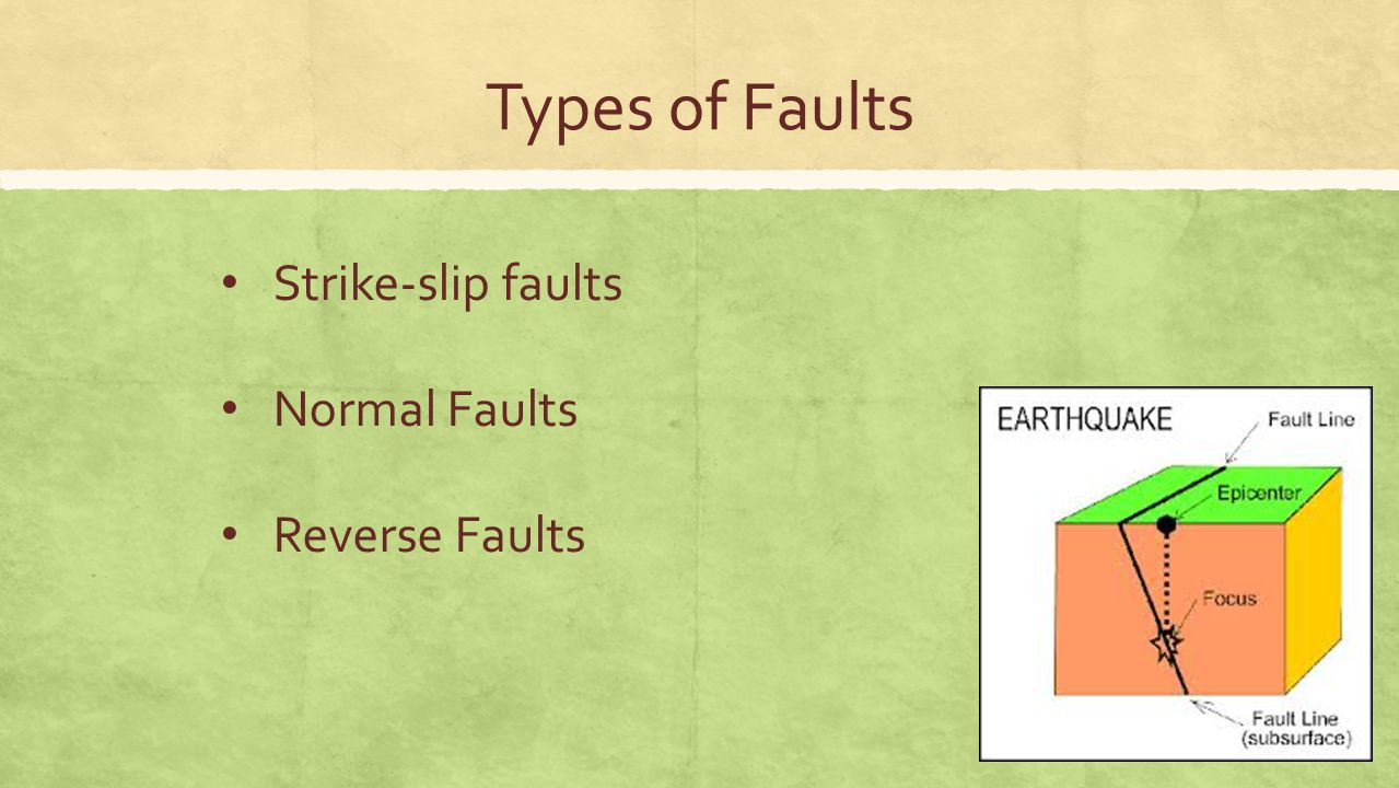 Modeling Fault Types ▪ Foam Fault Models and Examples Foam Fault Models and Examples