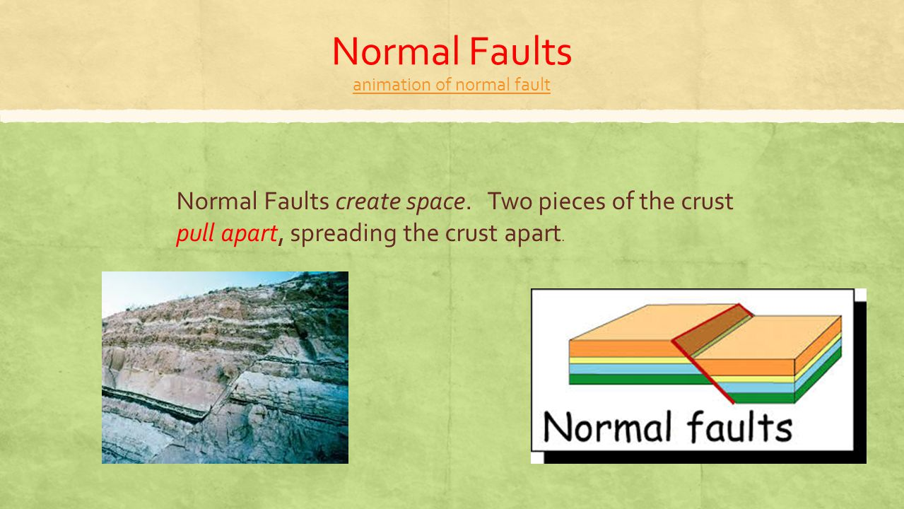 Reverse Faults animation of reverse fault animation of reverse fault Reverse faults squeeze the crust and push two blocks of crust on top of one another.