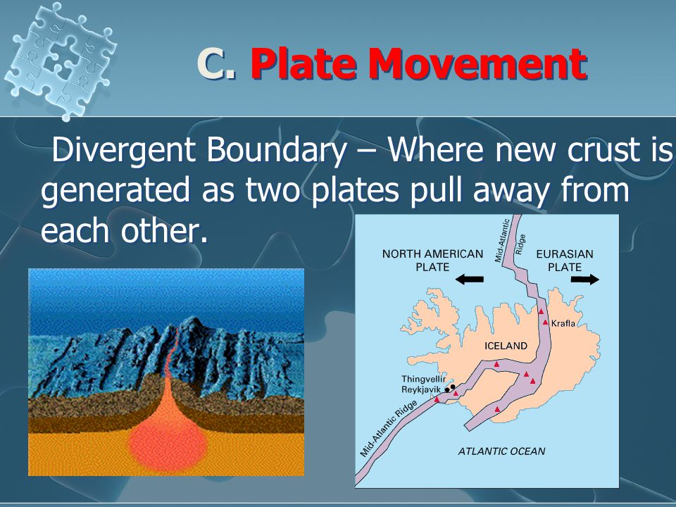 C. Plate Movement Divergent Boundary – Where new crust is generated as two plates pull away from each other.