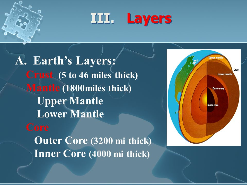 III. Layers A. Earth's Layers: Crust (5 to 46 miles thick) Mantle (1800miles thick) Upper Mantle Lower Mantle Core Outer Core (3200 mi thick) Inner Co