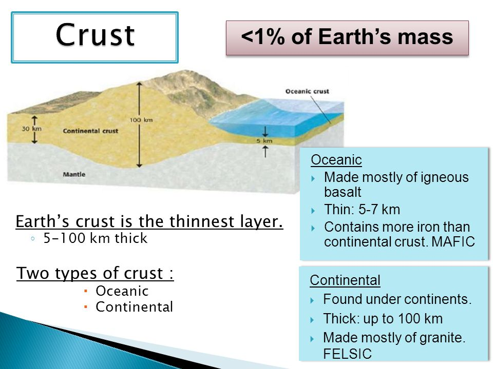 QUESTION: Look at this picture and describe which type of crust (oceanic or continental) is the most dense and why.