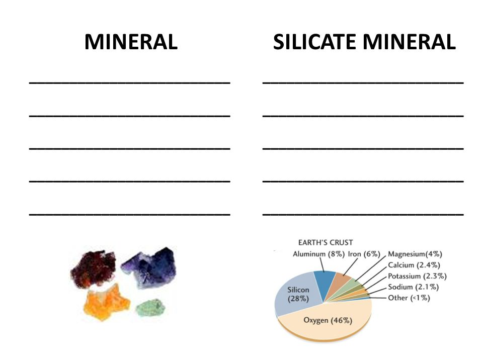 MINERAL _________________________ SILICATE MINERAL _________________________