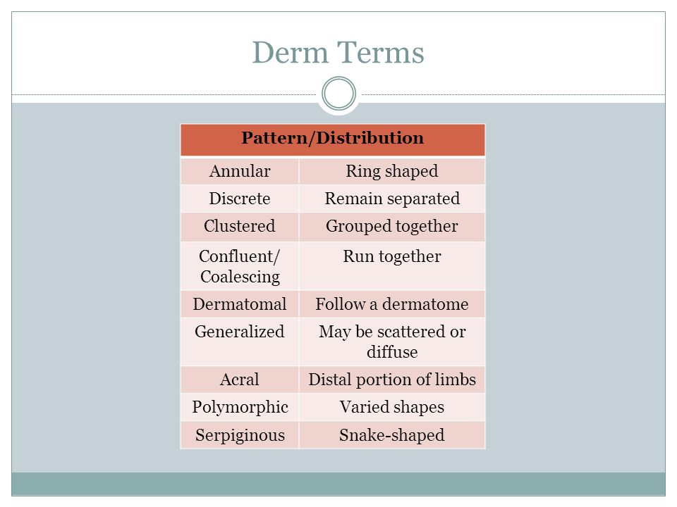 Derm Terms Pattern/Distribution AnnularRing shaped DiscreteRemain separated ClusteredGrouped together Confluent/ Coalescing Run together DermatomalFollow a dermatome GeneralizedMay be scattered or diffuse AcralDistal portion of limbs PolymorphicVaried shapes SerpiginousSnake-shaped