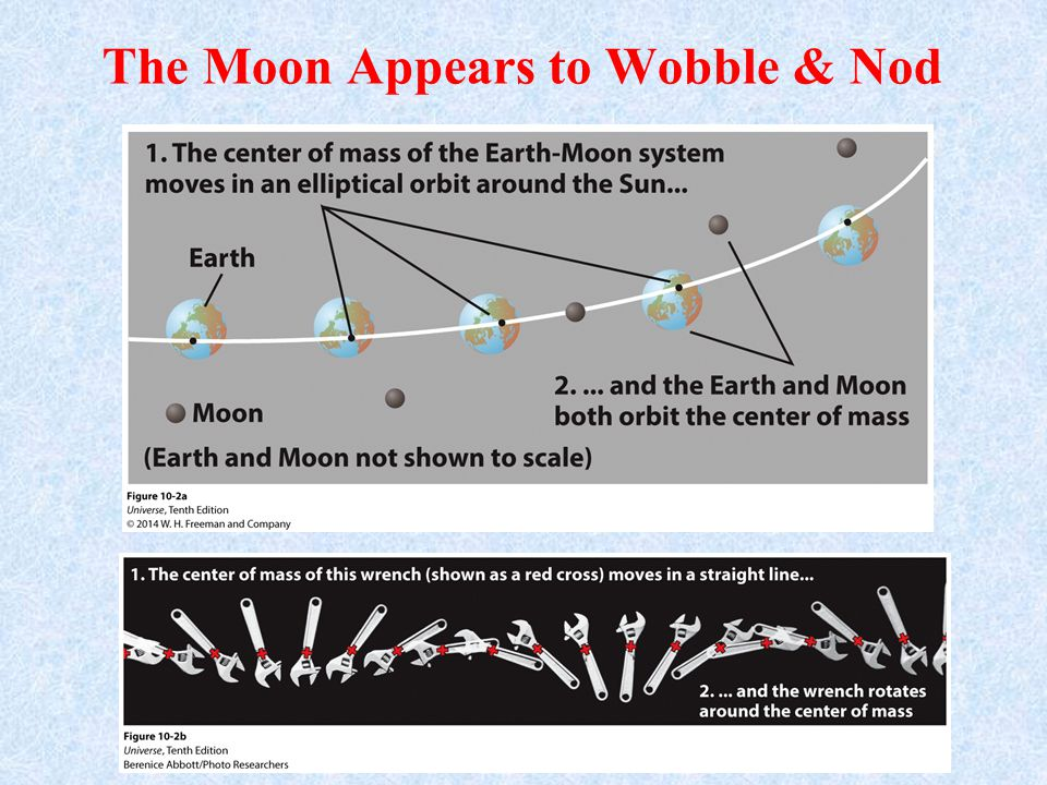 Tidal interactions between the Earth and the Moon are causing A.the Earth s rotation to slow down and the Moon to move toward the Earth.